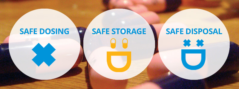 Wsafe dosing. safe storage. safe disposal.